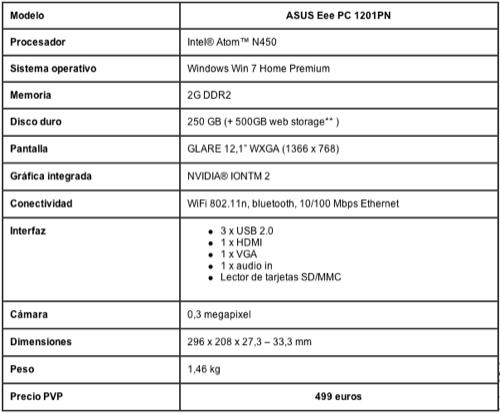Eee PC Seashell 1201PN, el primer netbook que reproduce a 1080p