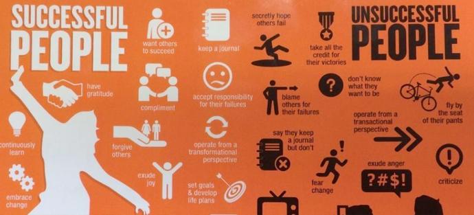 Las 16 diferencias habituales entre la gente que triunfa y la que fracasa