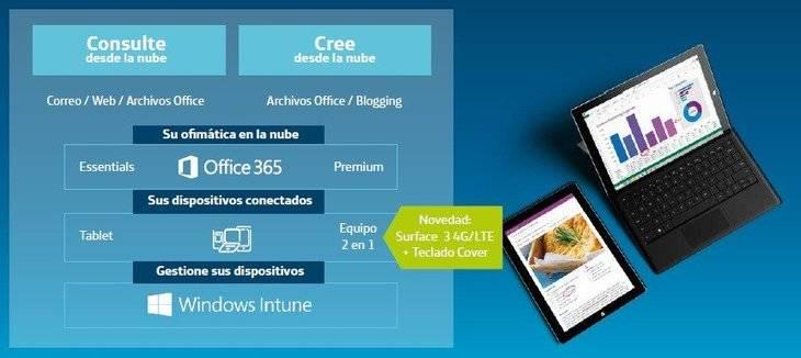 Telefónica y Microsoft impulsan la innovación con