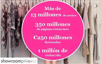 Showroomprive factura 25 millones en España en 2012